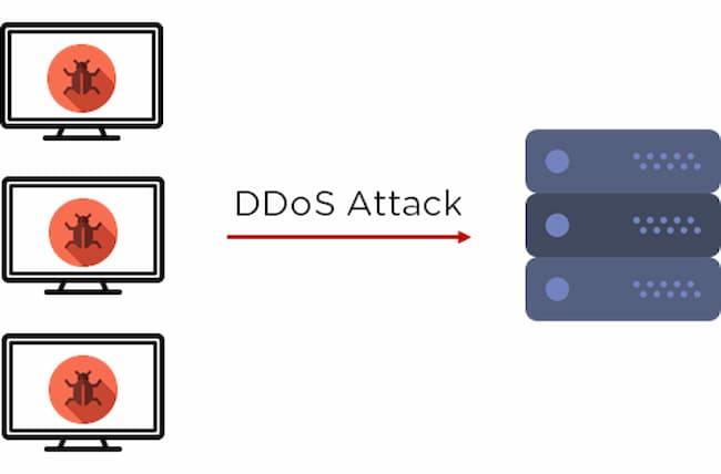 dos attack: ack scan
